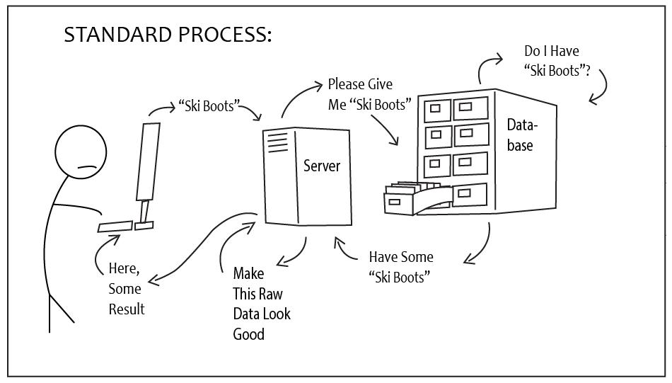 standart proses tanpa varnish
